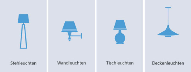 Lampenwelt Gutschein Februar 2019 Rabatt Code